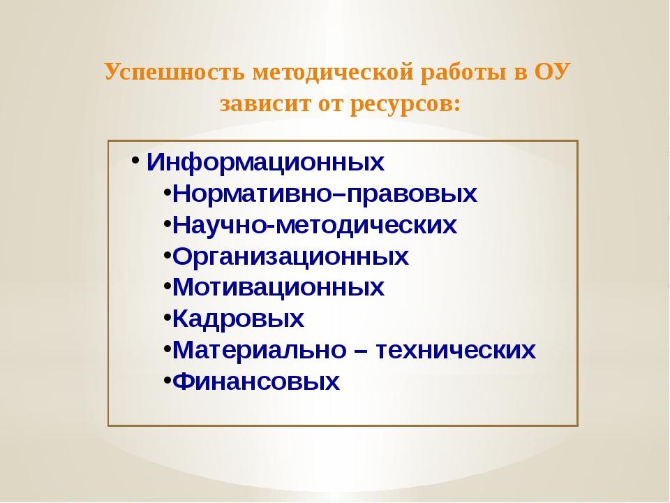 Успешность методической работы в ОУ зависит от ресурсов: Информационных Норм...
