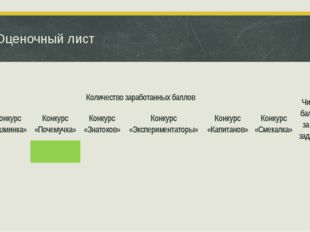 Оценочный лист Фамилия, имя Количество заработанных баллов Число баллов за вс