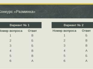 ВРЕМЯ… СТОП Конкурс «Разминка» Вариант № 1 Номер вопроса Ответ 1 В 2 Б 3 Б 4