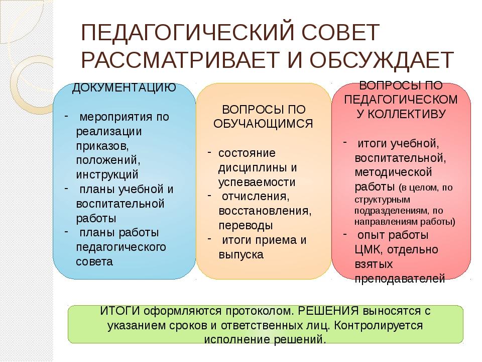 ПЕДАГОГИЧЕСКИЙ СОВЕТ РАССМАТРИВАЕТ И ОБСУЖДАЕТ ДОКУМЕНТАЦИЮ мероприятия по ре...