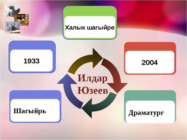 Шагыйрь Драматург 2004 Илдар Юзеев 1933 Халык шагыйре