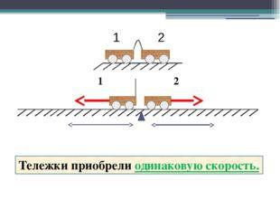 1 2 Тележки приобрели одинаковую скорость. 1 2