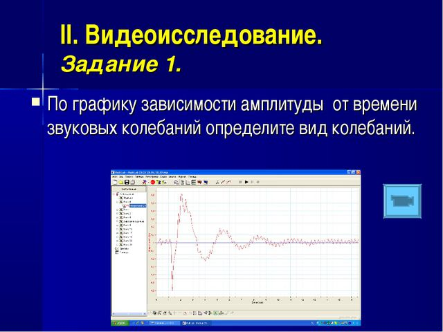 II. Видеоисследование. Задание 1. По графику зависимости амплитуды от времени...