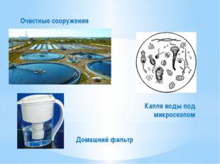 Капля воды под микроскопом Очистные сооружения Домашний фильтр
