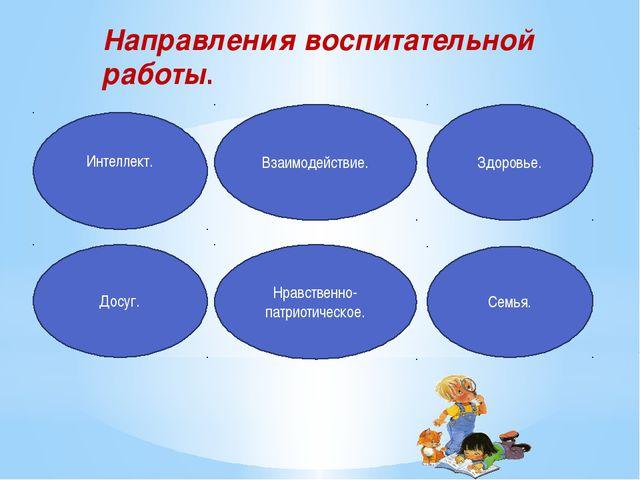 Направления воспитательной работы. Здоровье. Взаимодействие. Интеллект. Семья...