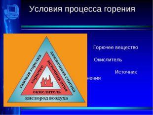 Условия процесса горения Горючее вещество Окислитель Источник воспламенения