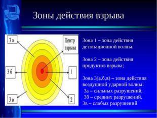 Зоны действия взрыва Зона 1 – зона действия детонационной волны. Зона 2 – зон