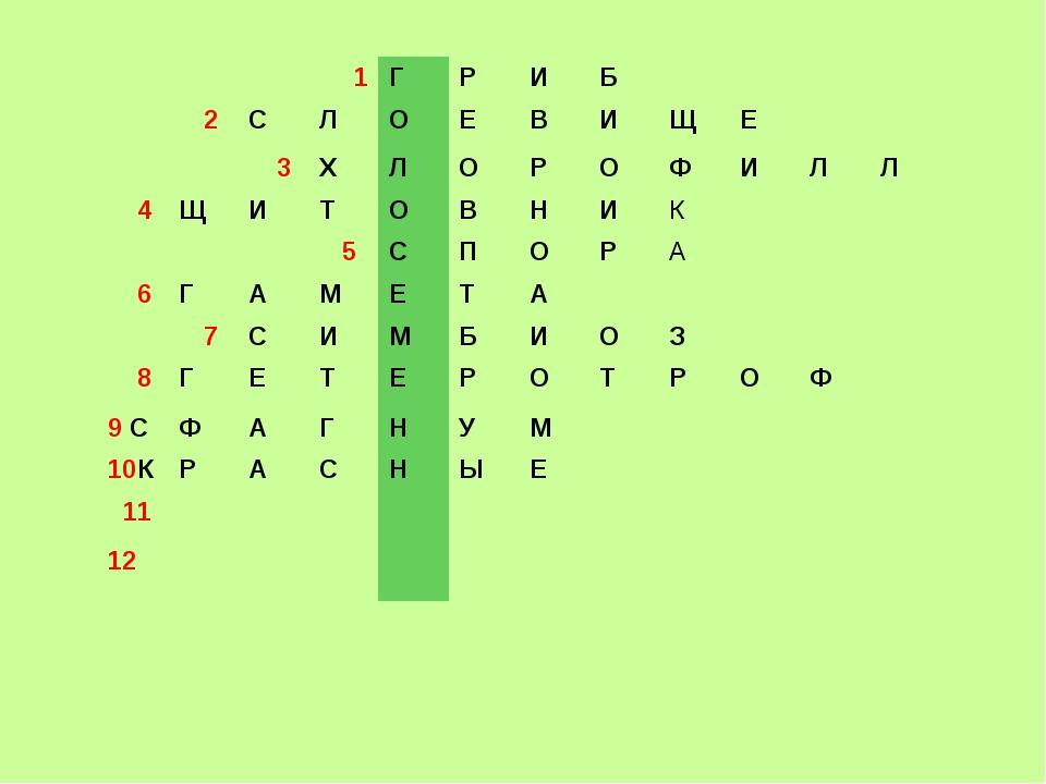 1ГРИБ 2СЛОЕВИЩЕ 3ХЛОРОФИЛЛ 4ЩИТОВНИК 5С...