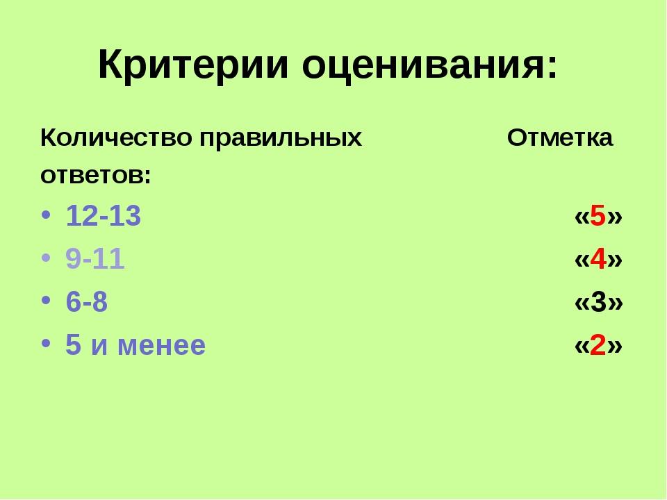 Критерии оценивания: Количество правильных Отметка ответов: 12-13«5...