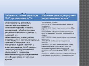 Информационное обеспечение  Требования к условиям реализации ОПОП, предъявля
