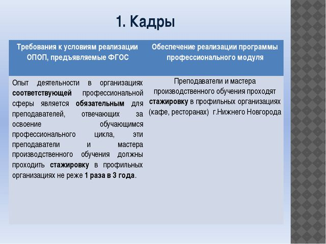 1. Кадры Требования к условиям реализации ОПОП, предъявляемые ФГОС Обеспечени...