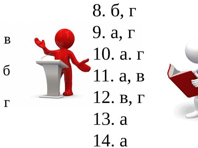 1. а 2. б, в 3. а 4. а, б 5. а 6. б, г 7. а 8. б, г 9. а, г 10. а. г 11. а, в...