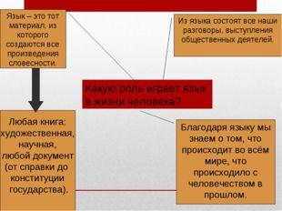 Какую роль играет язык в жизни человека? Язык – это тот материал, из которого