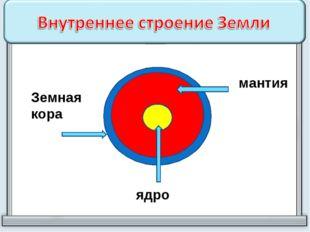 Земная кора мантия ядро