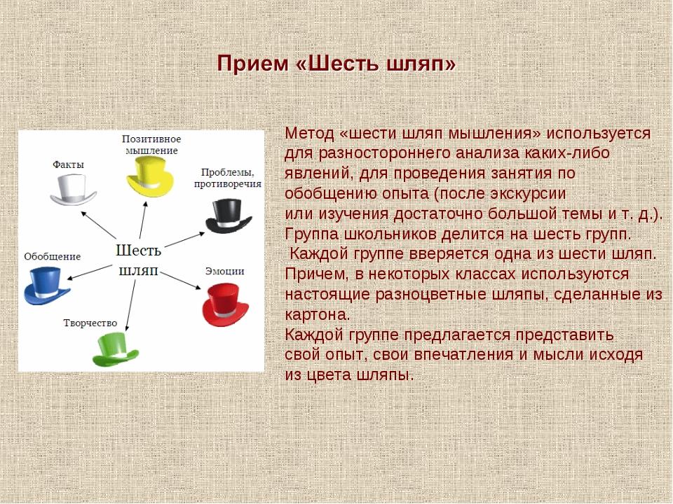Метод «шести шляп мышления» используется для разностороннего анализа каких-ли...