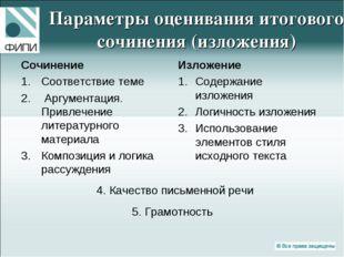 4. Качество письменной речи 5. Грамотность Сочинение Соответствие теме Аргуме