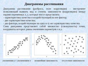 Диаграммы рассеивания Диаграмма рассеивания (разброса, поле корреляции) – инс