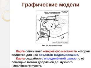 Графические модели Карта описывает конкретную местность которая является для