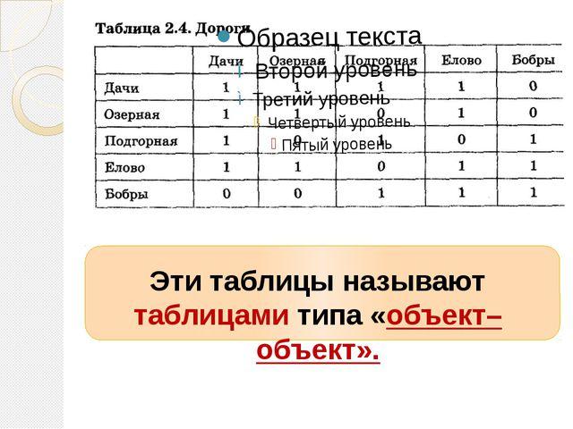 Эти таблицы называют таблицами типа «объект– объект».
