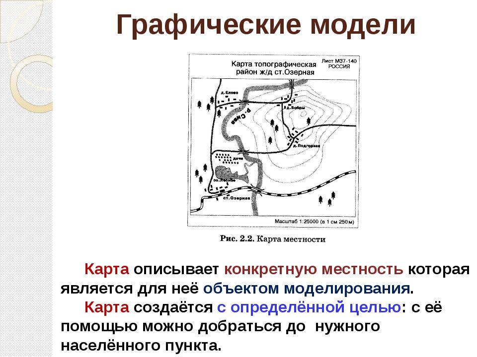 Графические модели Карта описывает конкретную местность которая является для...