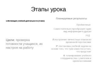 Этапы урока 1.Мотивация учебной деятельности (2 мин) Цели: проверка готовност