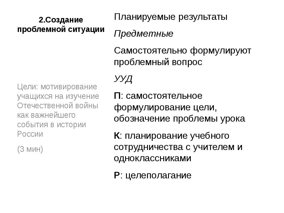 2.Создание проблемной ситуации Планируемые результаты Предметные Самостоятель...