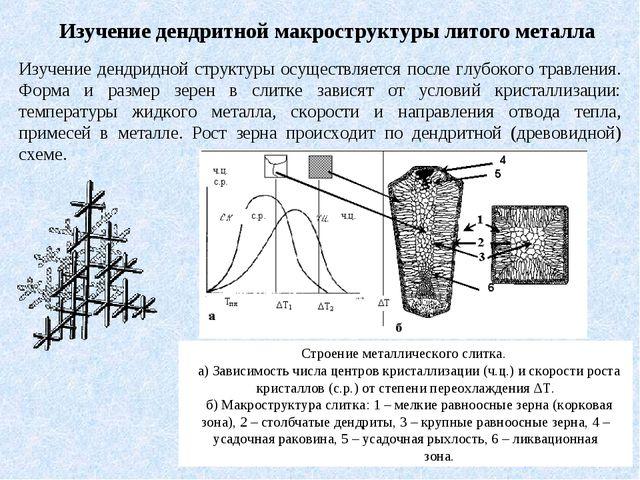 Изучение дендритной макроструктуры литого металла Изучение дендридной структу...