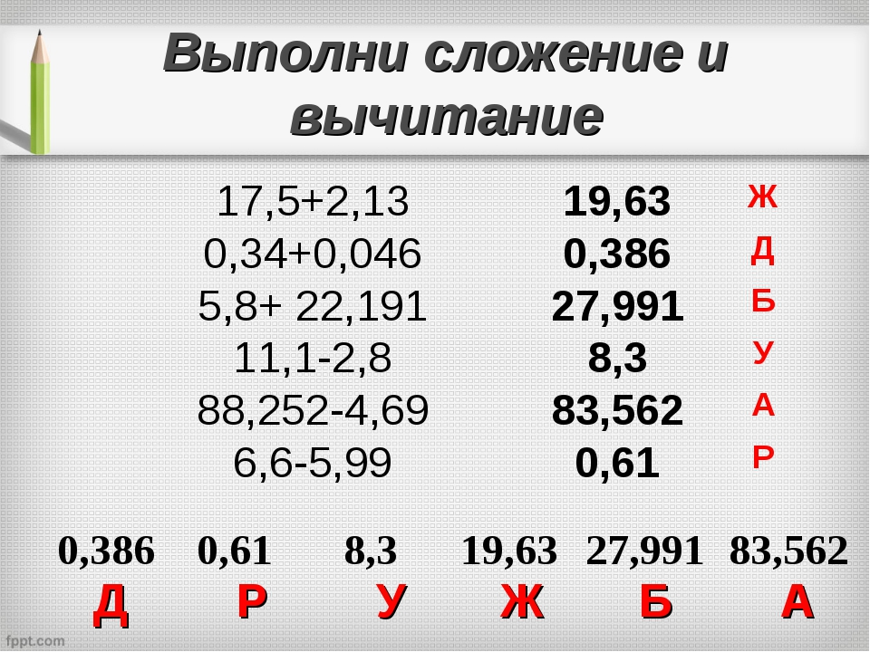 Выполни сложение и вычитание 0,386 0,61 8,3 19,63 27,991 83,562 Д Р У Ж Б А 1...