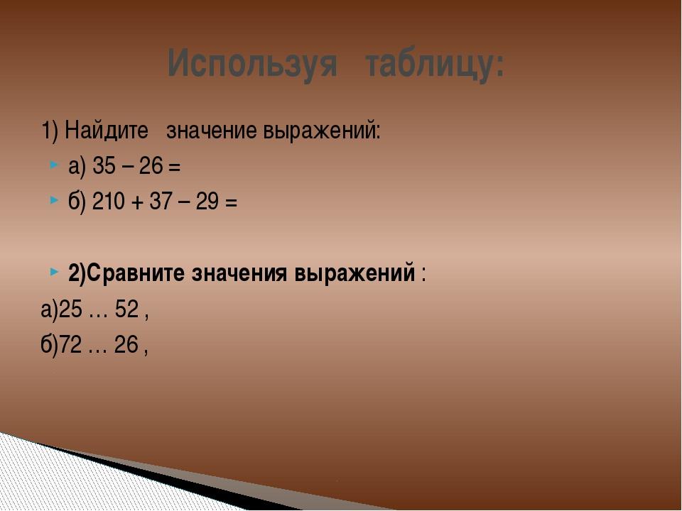 1) Найдите значение выражений: а) 35– 26= б) 210+ 37– 29= 2)Сравните зна...