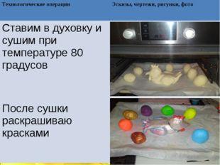 Технологические операции Эскизы, чертежи, рисунки, фото Ставим в духовку и