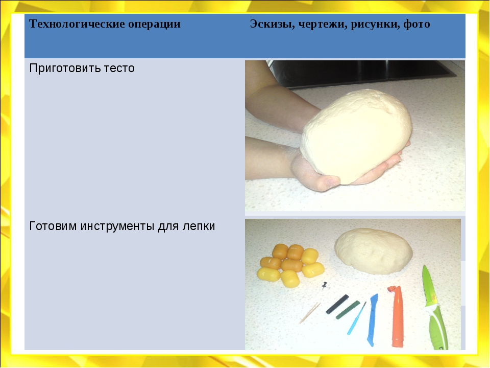 Технологические операции Эскизы, чертежи, рисунки, фото Приготовить тесто...