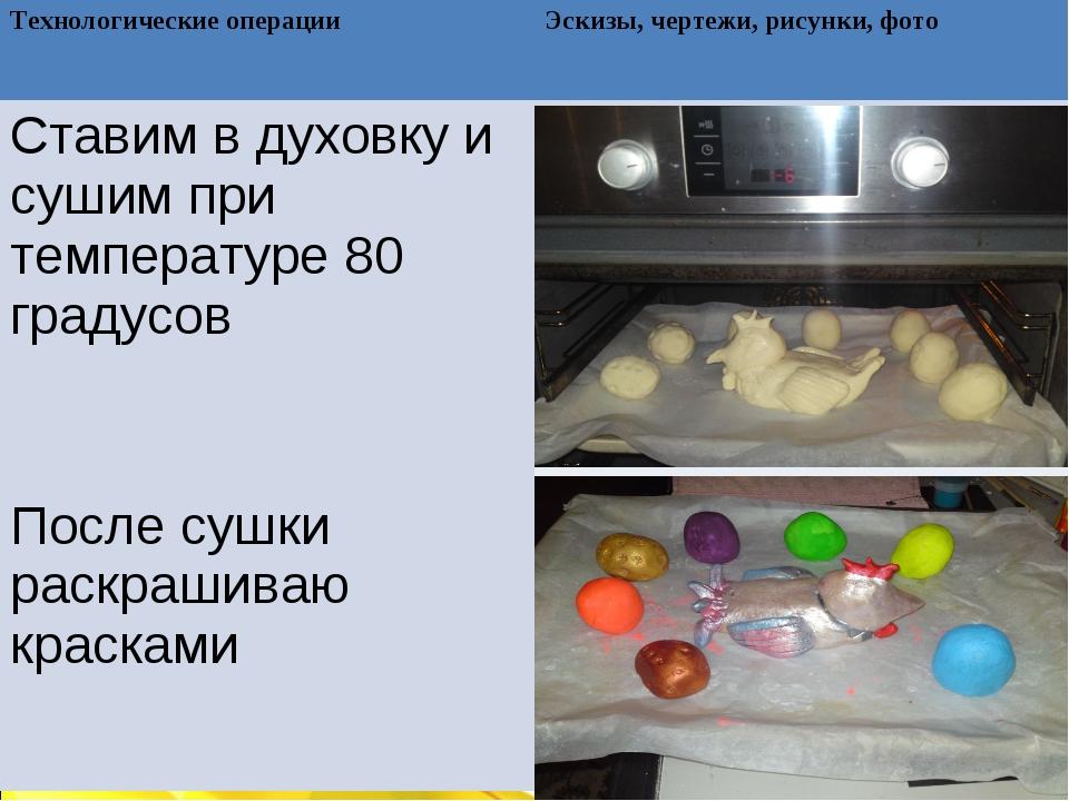 Технологические операции Эскизы, чертежи, рисунки, фото Ставим в духовку и...