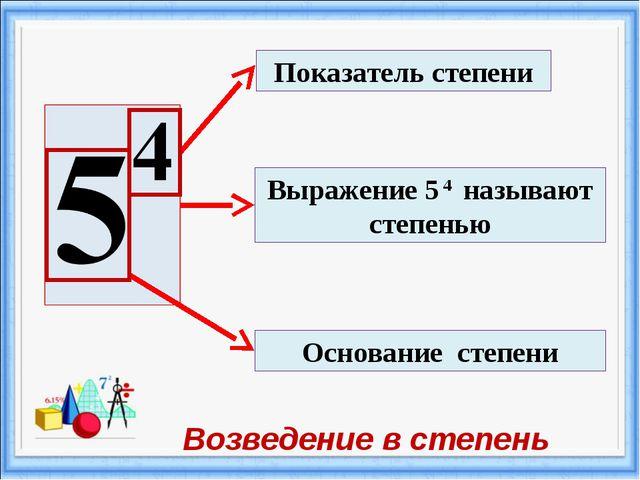 Показатель степени Основание степени Выражение 5 4 называют степенью Возведен...