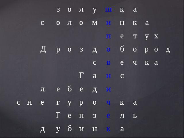 з о л у ш к а с о л о м и н к а п е т у х Д р о з д о б о р о д с в е ч к а...