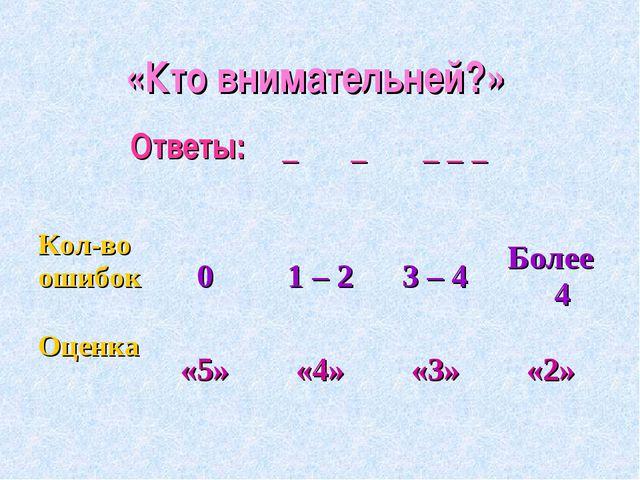 «Кто внимательней?» Ответы: Λ_ Λ _ΛΛ_ _ _Λ Кол-во ошибок01 – 23 – 4Более...