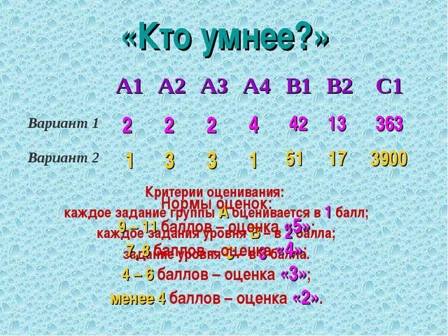 «Кто умнее?» 2 2 2 1 1 3 3 42 13 363 4 51 17 3900 Критерии оценивания: каждое...