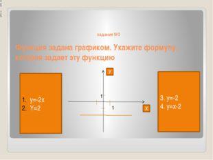 задание №3 Функция задана графиком. Укажите формулу, которая задает эту функ