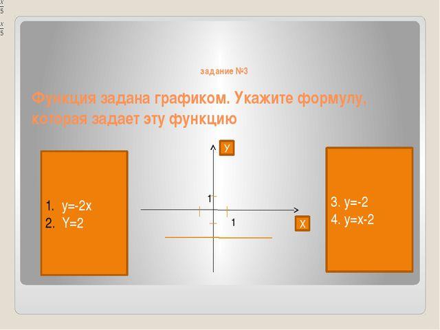 задание №3 Функция задана графиком. Укажите формулу, которая задает эту функ...