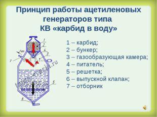 Принцип работы ацетиленовых генераторов типа КВ «карбид в воду» 1 – карбид; 2