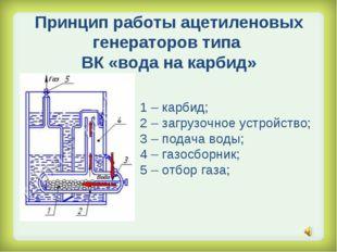 Принцип работы ацетиленовых генераторов типа ВК «вода на карбид» 1 – карбид;