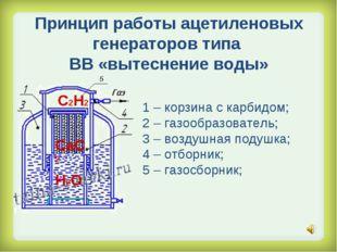 Принцип работы ацетиленовых генераторов типа ВВ «вытеснение воды» 1 – корзина
