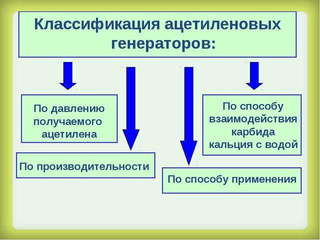 Классификация ацетиленовых генераторов: По давлению получаемого ацетилена По...