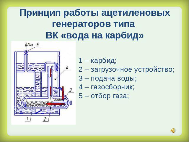 Принцип работы ацетиленовых генераторов типа ВК «вода на карбид» 1 – карбид;...