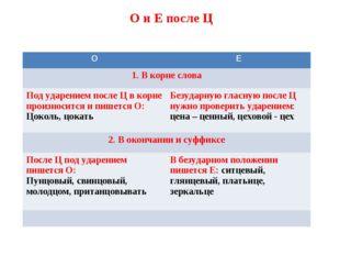 О и Е после Ц ОЕ 1. В корне слова Под ударением после Ц в корне произноситс