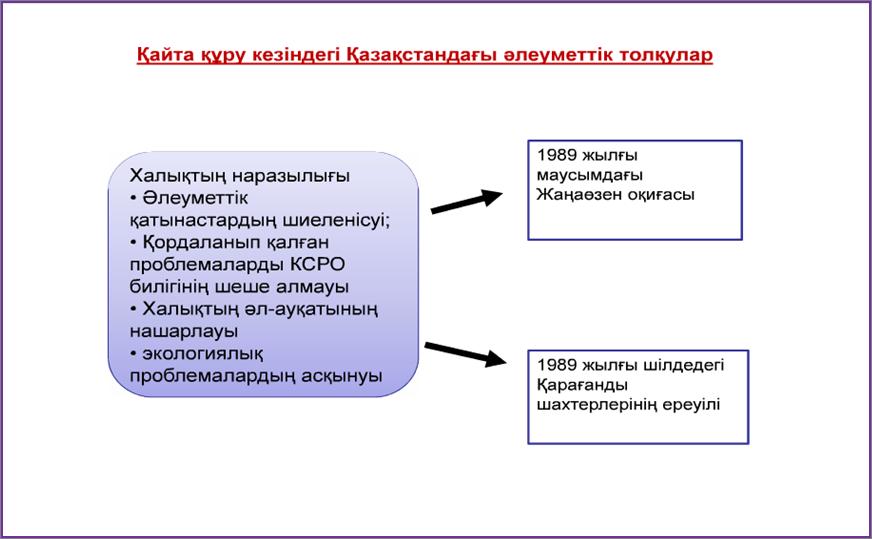 C:\Documents and Settings\Computer\Рабочий стол\ТАРИХ. 9 СЫН\9 ТАРИХ\36.png