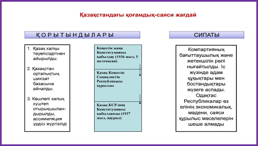 C:\Documents and Settings\Computer\Рабочий стол\ТАРИХ. 9 СЫН\9 ТАРИХ\19.png