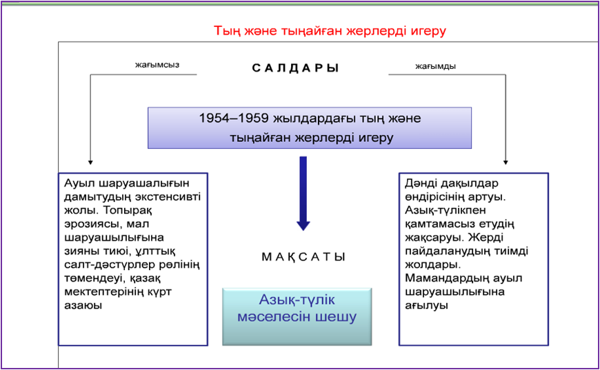 C:\Documents and Settings\Computer\Рабочий стол\ТАРИХ. 9 СЫН\9 ТАРИХ\27.png