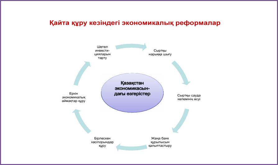 C:\Documents and Settings\Computer\Рабочий стол\ТАРИХ. 9 СЫН\9 ТАРИХ\37.png