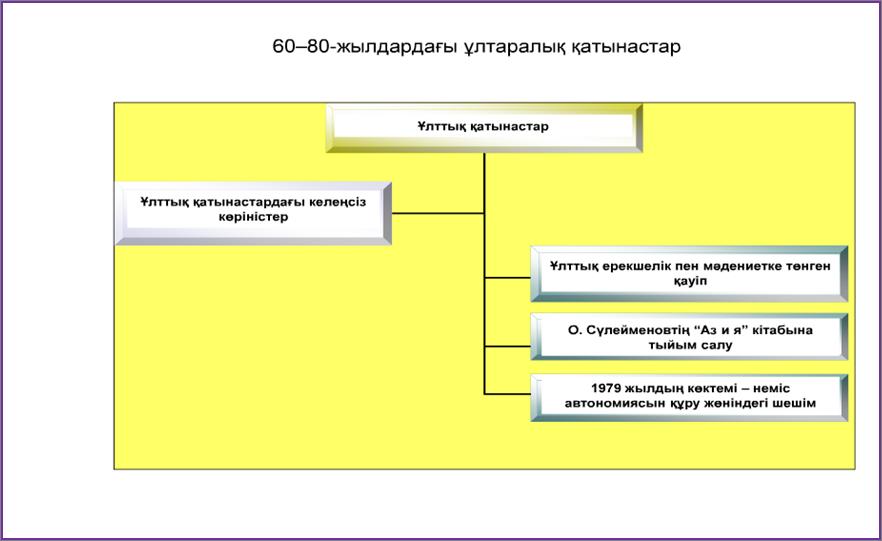 C:\Documents and Settings\Computer\Рабочий стол\ТАРИХ. 9 СЫН\9 ТАРИХ\30.png