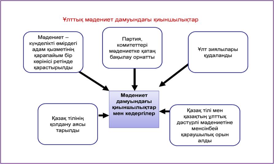 C:\Documents and Settings\Computer\Рабочий стол\ТАРИХ. 9 СЫН\9 ТАРИХ\33.png